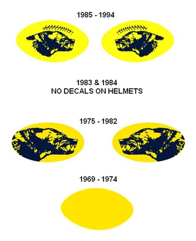 Helmet Sticker Eras