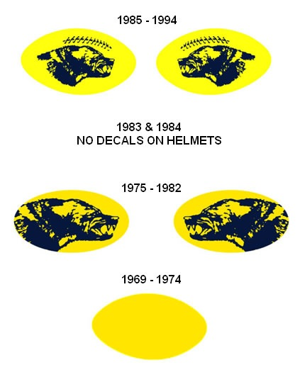 decal history